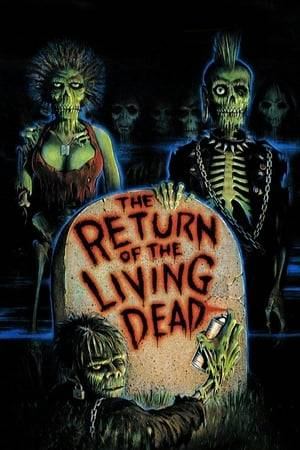Watch The Return of the Living Dead Online