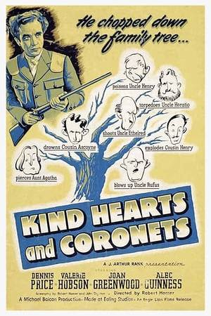 Watch Kind Hearts and Coronets Online