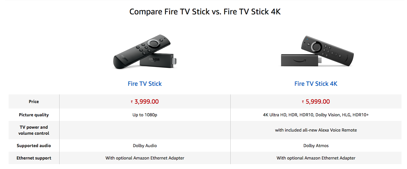 Amazon Fire TV Stick vs Amazon Fire TV Stick 4K
