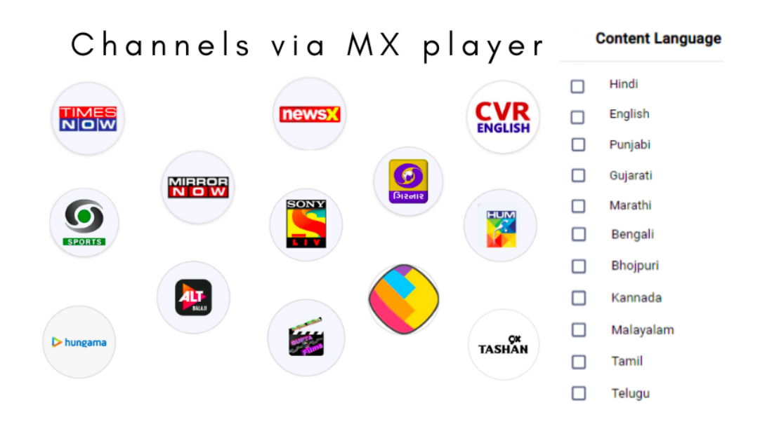 MX Player Content