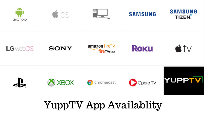 YuppTV- Watch Live TV Online | Free Trial, Subscription