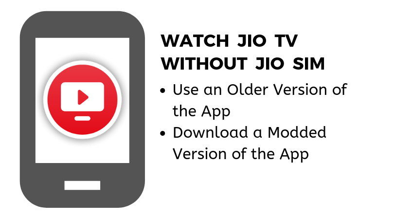 How to use JIO without JIO SIM with older or modded version