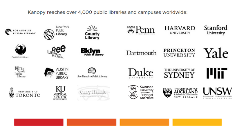 Libraries affiliated to Kanopy