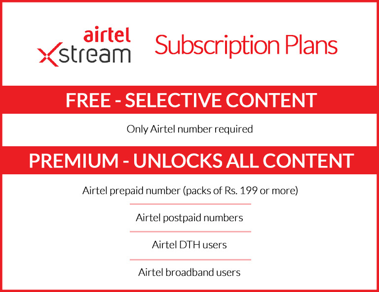 Airtel Xstream Subscription Plans