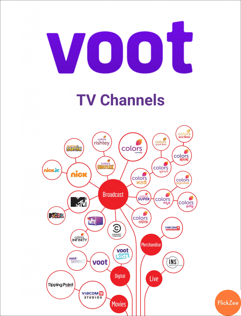 Channels on Voot Select Premium